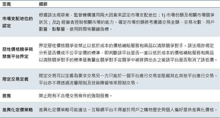 New draft China tech regulation details