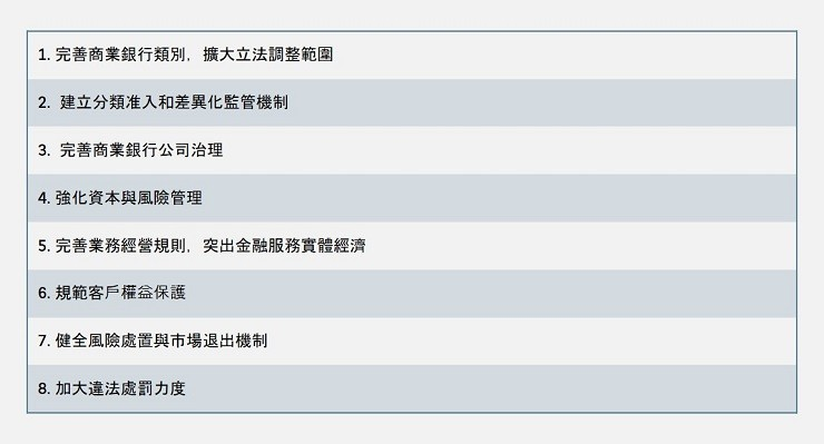 KEY ASEPCTS OF THE REVISED DRAFT OF CHINA'S COMMERCIAL BANK LAW