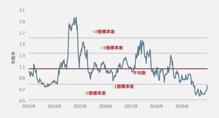 Chinese airline price to book