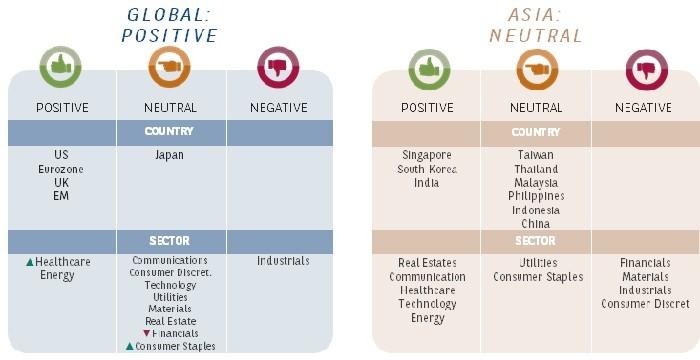 global-equities