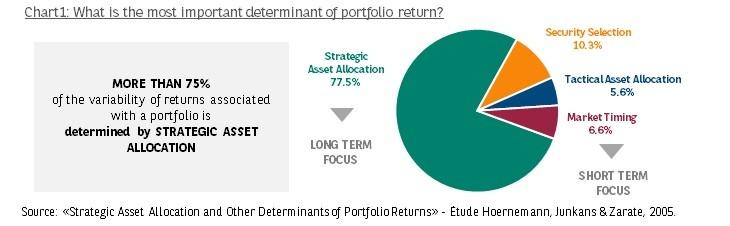 portfolio-returns