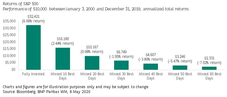 S&P-500-returns