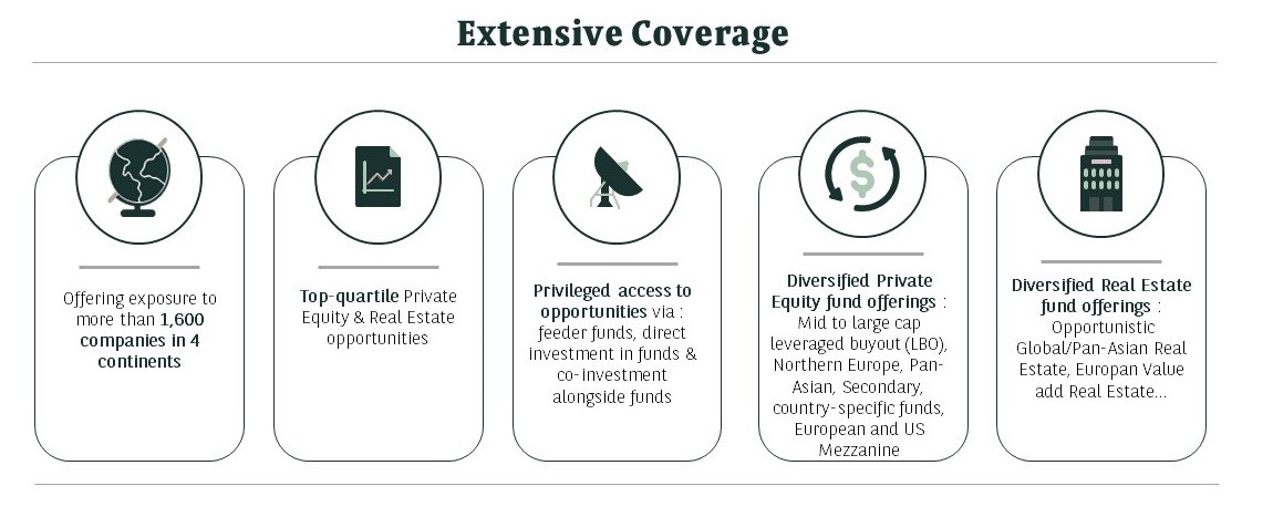 extensive-coverage