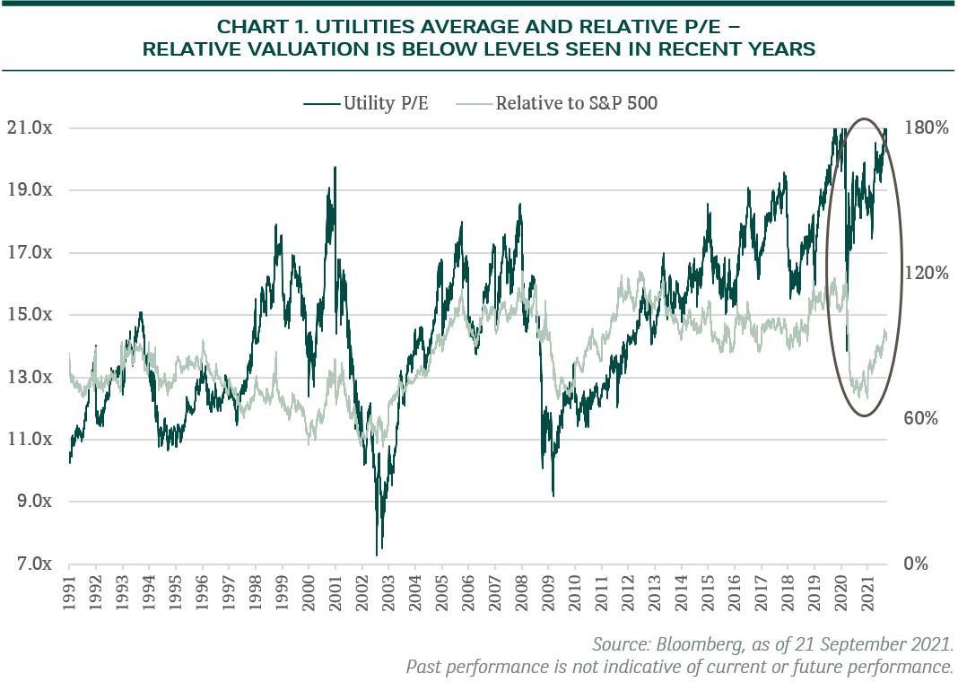 us utilities average