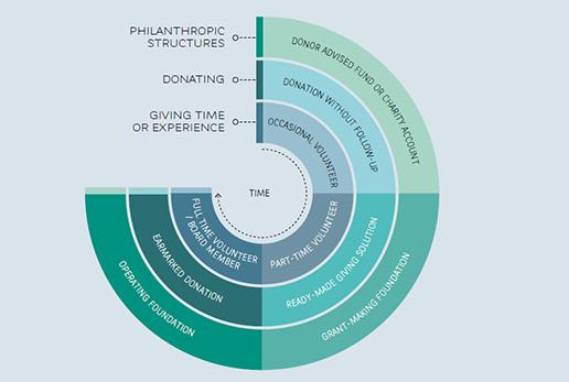 Philanthropy_5_EN