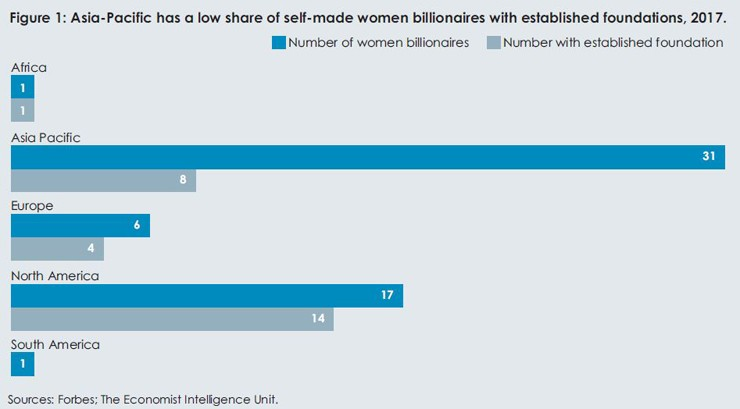 woman billionaires