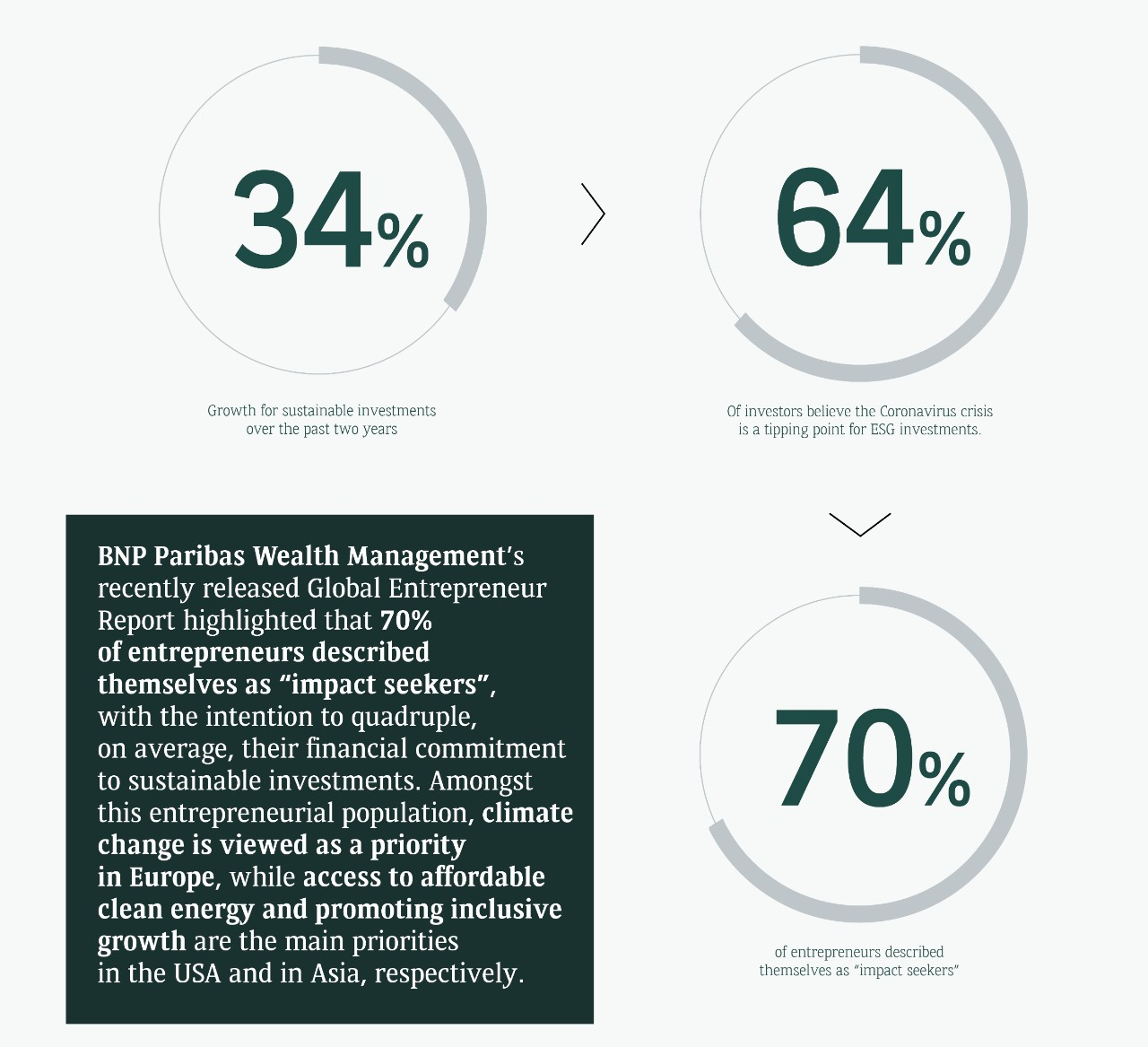 BNPP report