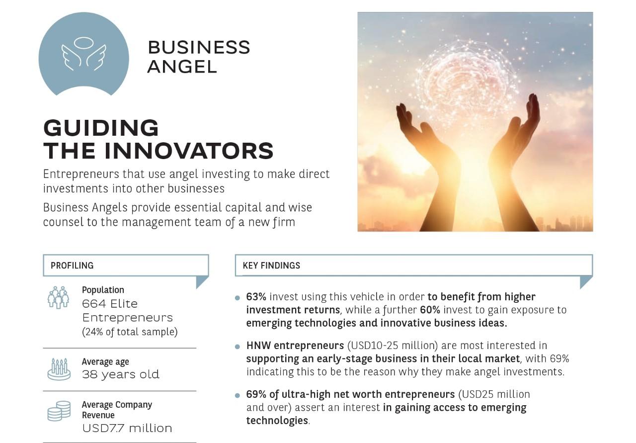 Business Angels I Wealth Management
