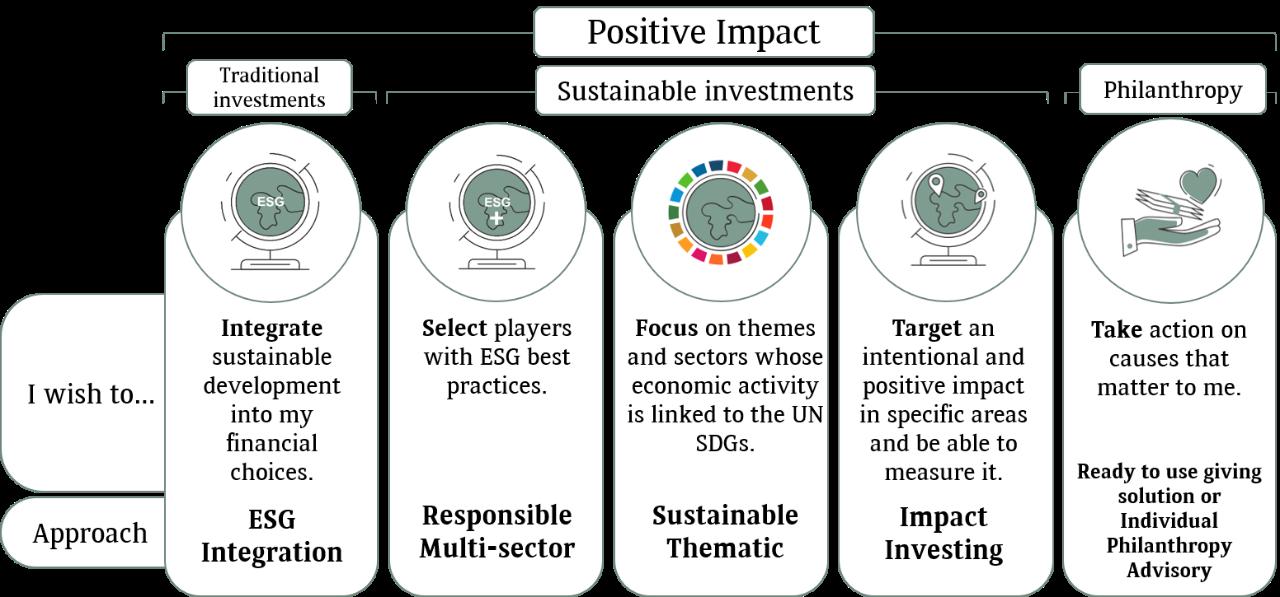 Positive_Impact_EN