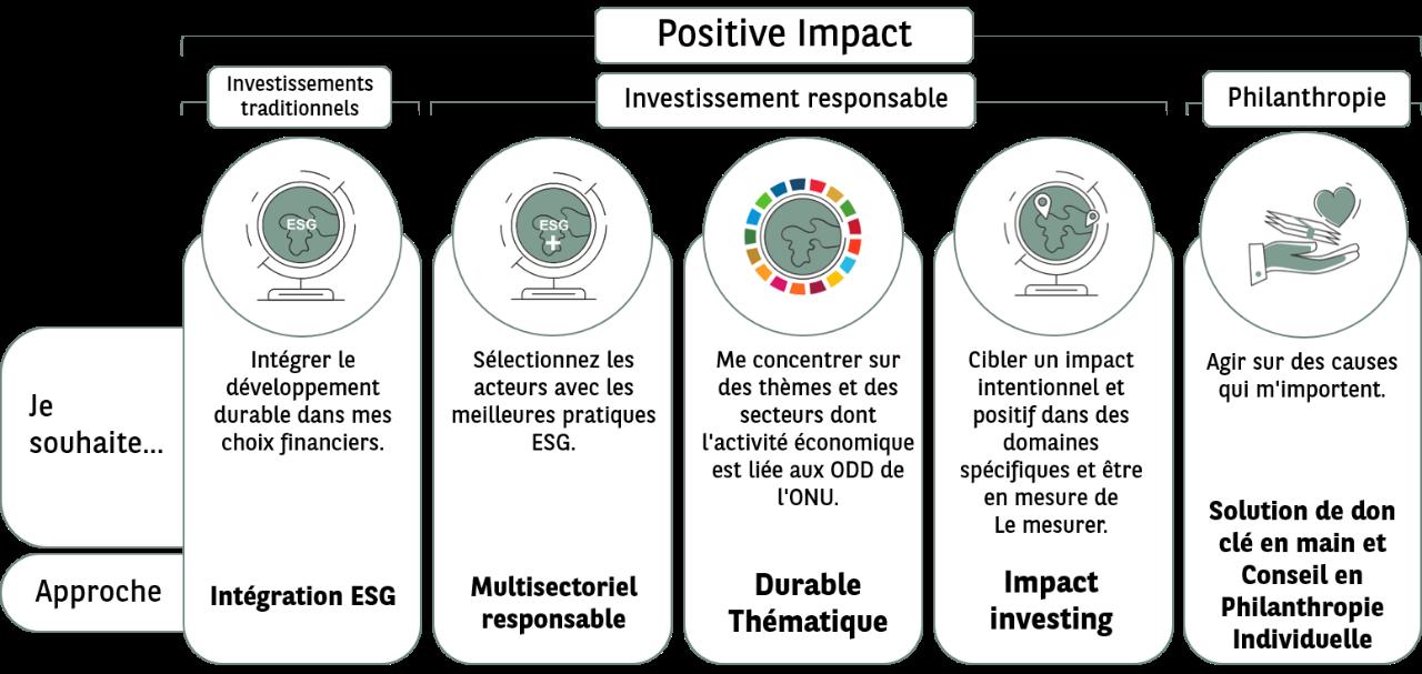 Positive_Impact_FR