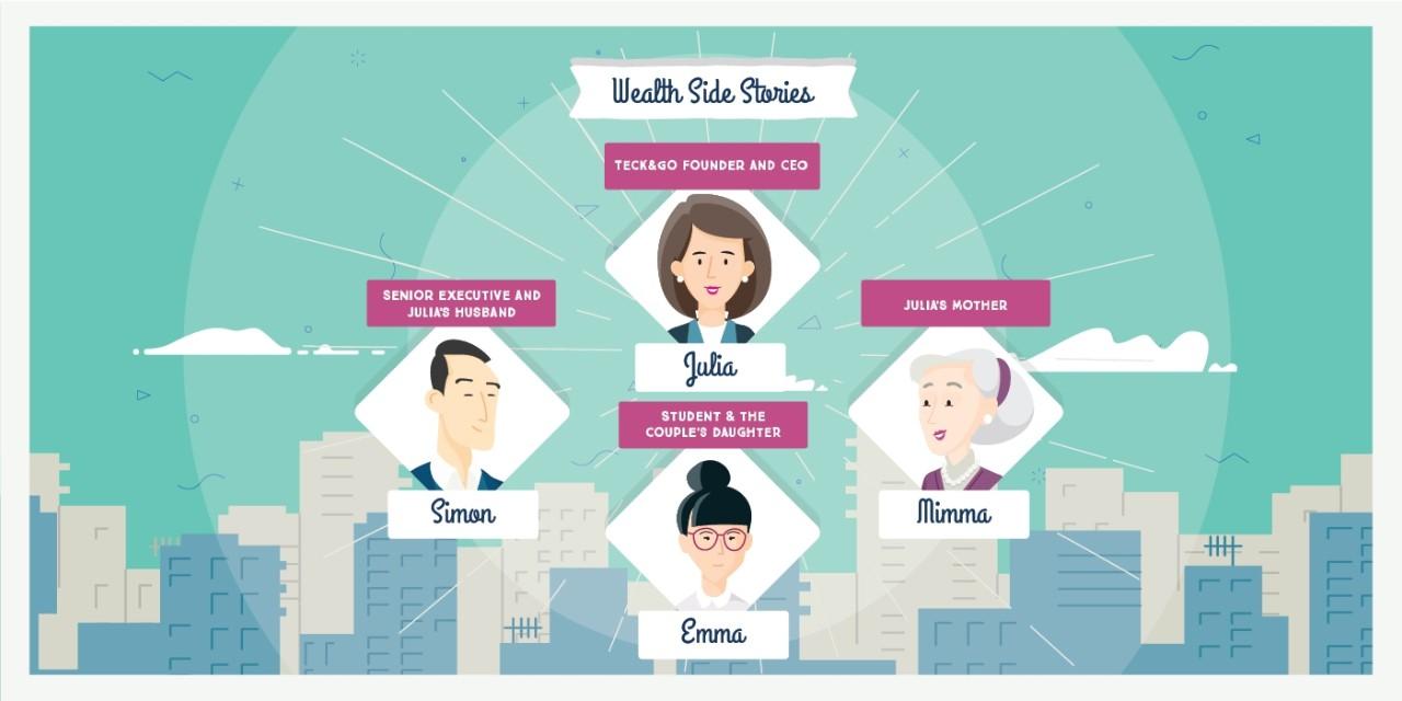 Wealth Side Stories
