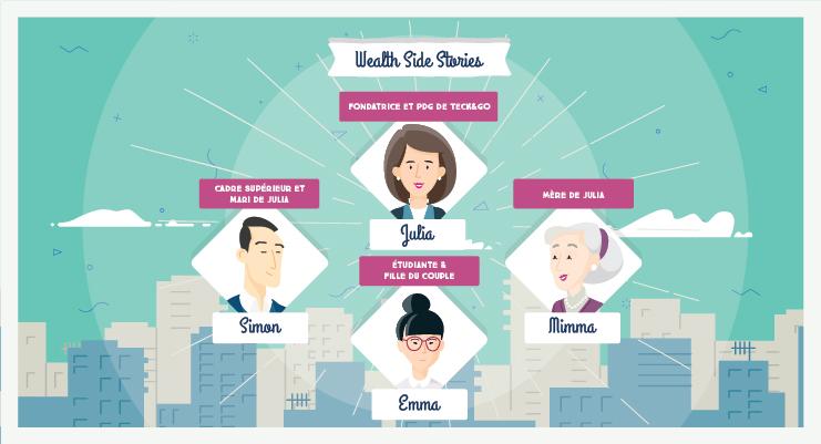 BNP Paribas Wealth Management Wealth Side Stories