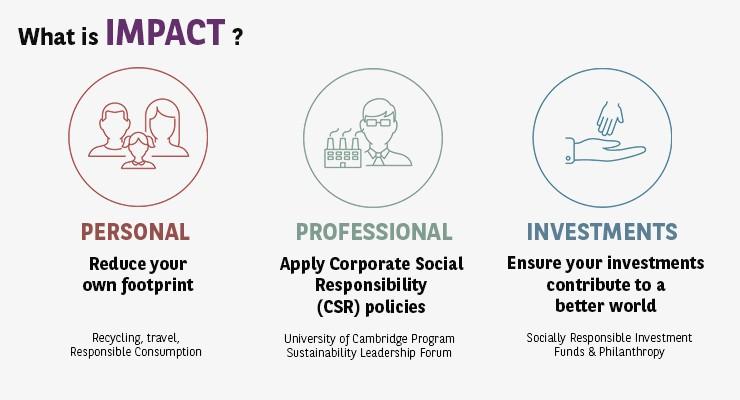 Impact Journey   BNP Paribas Wealth Management